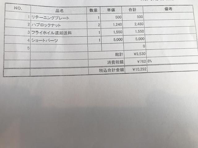 「アルファロメオ」「アルファ147」「コンパクトカー」「奈良県」の中古車33