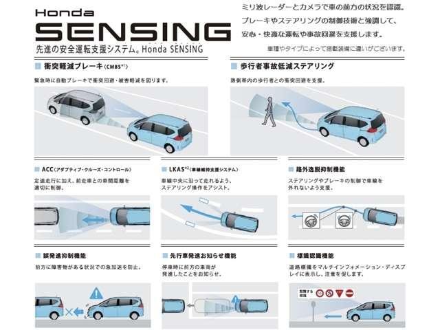 ホンダ ヴェゼル RS・ホンダセンシング 当社試乗車追突軽減ブレーキETC