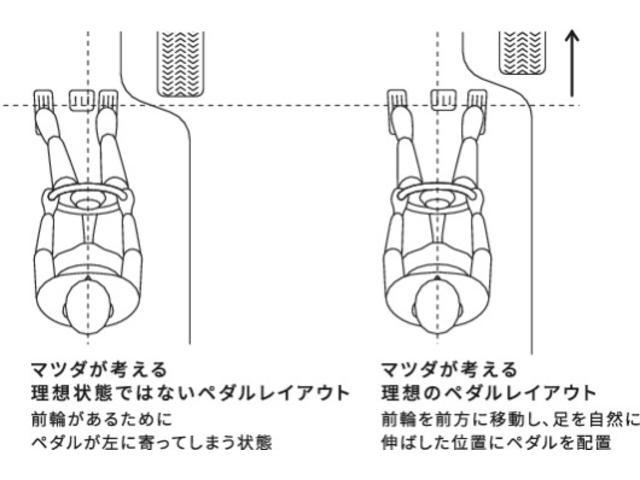 マツダの考える「安全」の第一歩は、正しいドライビングポジションでの運転です。オルガン式アクセルペダルを初め、理想的な姿勢が取れるペダルレイアウトで、安全運転をサポートしてくれます。