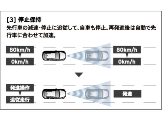 マツダ・レーダー・クルーズ・コントロール(MRCC)はミリ波レーダーで先行車との速度差や車間距離を認識。先行車との車間を維持しつつ停車状態から高速領域までカバー可能な追従走行を実現しました。