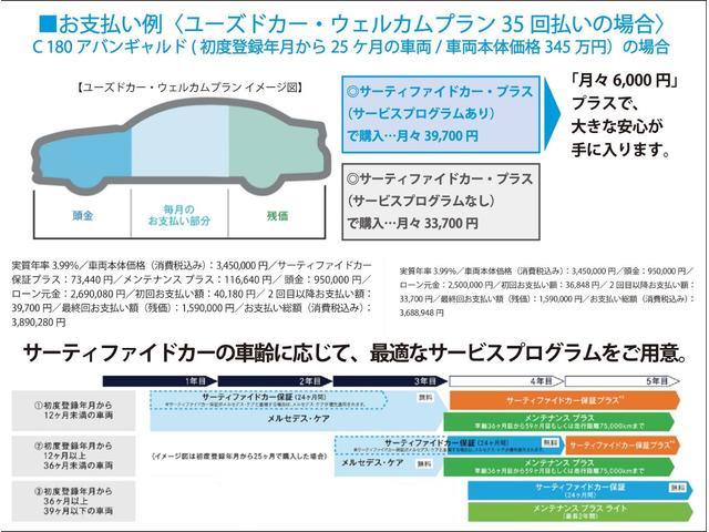 特別低金利キャンペーンは、サーティファイドカー・プラスにも適用されます。