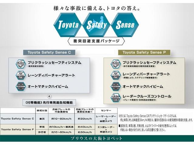 衝突回避支援パッケージ「Toyota Safety Sence!」※Toyota Safety SenceC、Toyota Safety SencePの搭載は車種により異なります。現車をご確認下さい。