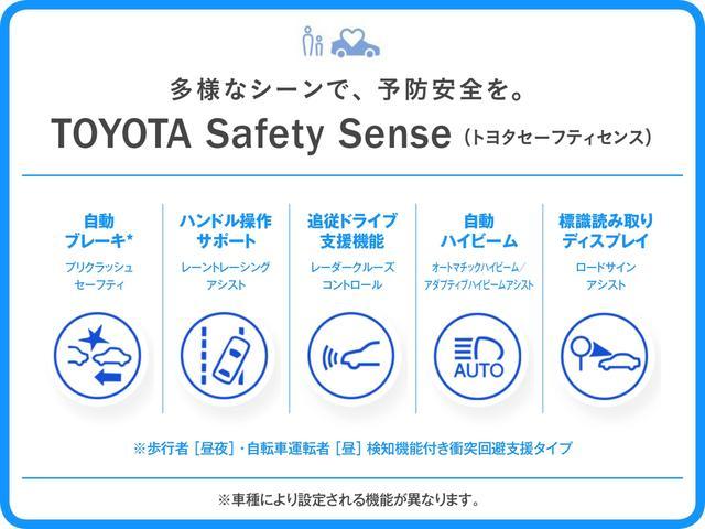 運転手のミスや疲れをカバーし、事故を未然に防ぐ。多様なリスクシーンに応えるため、進化を続ける予防安全パッケージ、それが「トヨタセーフティセンス」です。※車種により設定される機能が異なります。