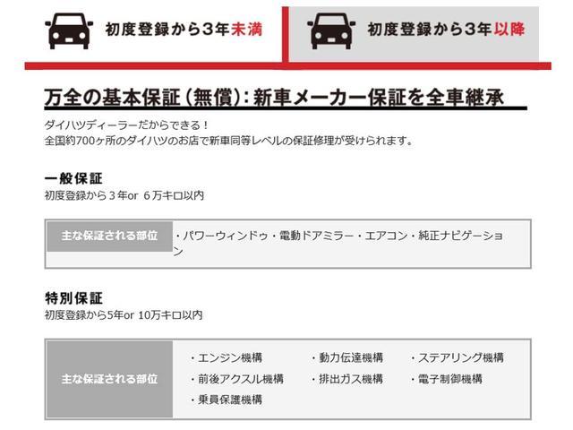 万全の基本保証(無償):新車メーカー保証を全社継承