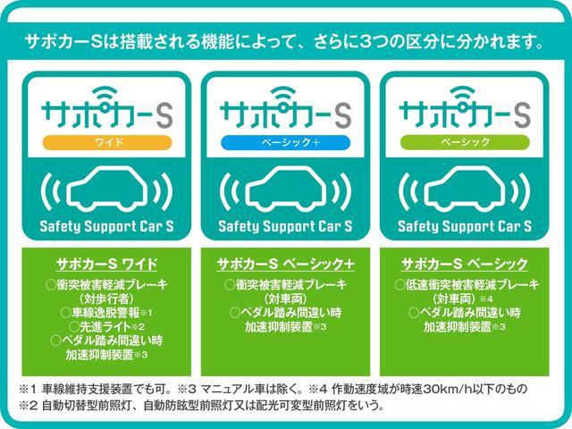 「サポカーS」は搭載される機能によって、サポカーSワイド・サポカーSベーシック+・サポカーSベーシックに3つに分類されます。