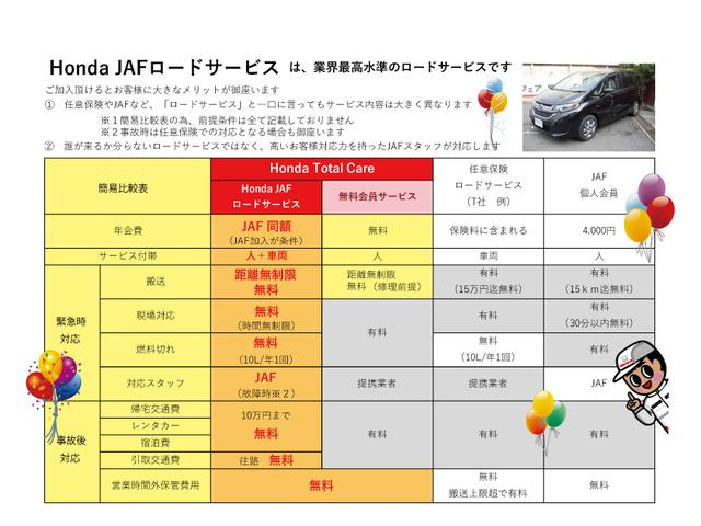 「ホンダ」「N-BOX」「コンパクトカー」「京都府」の中古車25