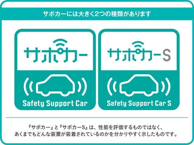 「サポカー」とは衝突被害軽減ブレーキ搭載車、「サポカーS」とは衝突被害軽減ブレーキに加えて、踏み間違い事故防止をサポートする機能を搭載したクルマが対象で、搭載する技術により3つのレベルに分類されます。