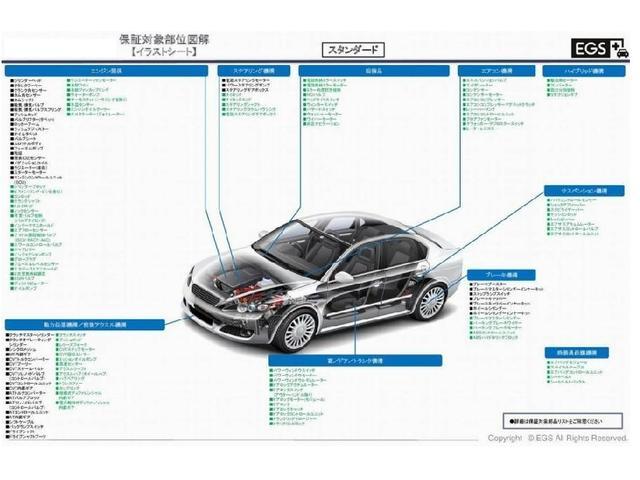 X DIG-S エマージェンシーブレーキパッケージ(19枚目)
