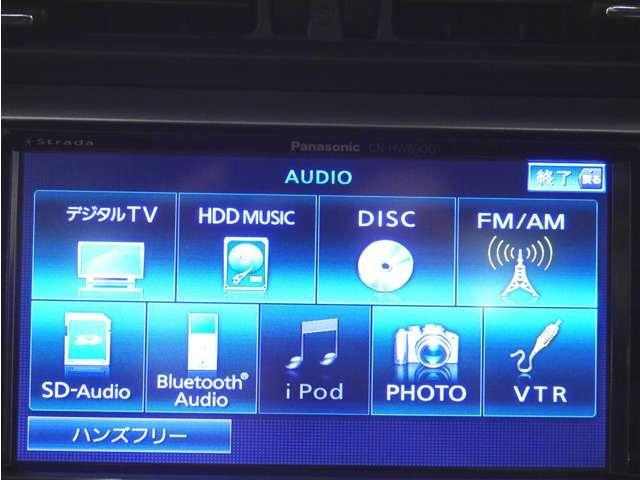 S フルセグナビ・Bカメラ/ETC/HID/スマートキー/1年保証付き(4枚目)
