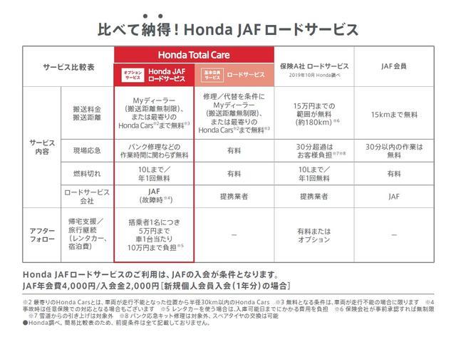 「ホンダ」「フィット」「コンパクトカー」「大阪府」の中古車30