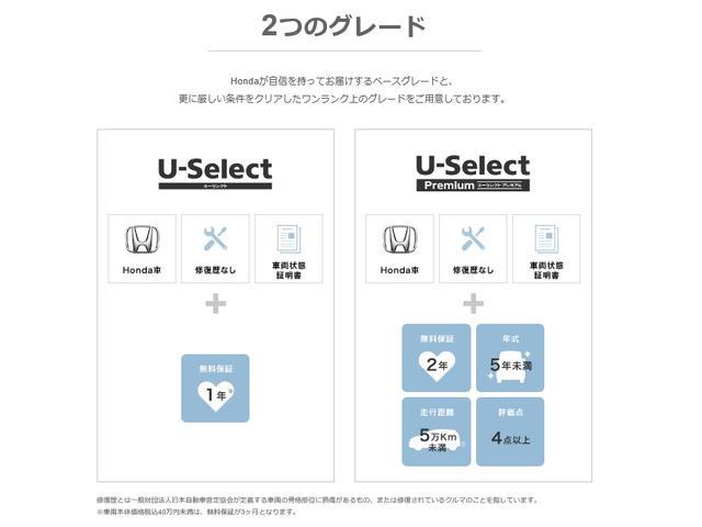 Fパッケージ コンフォートエディション ホンダセンシング デモカーUP LEDヘッドライト LEDフォグライト インターナビ リアカメラ オートリトラミラー シートヒーター プラズマクラスター ステアリモコン スマートキー USBジャック(25枚目)