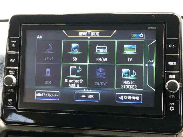 660 ハイウェイスターX プロパイロット エディション 9インチ大画面ナビ&全周囲カメラ・ETC(6枚目)