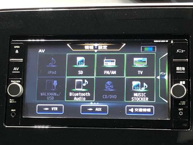 2.0 ハイウェイスター Vセレクション 純正SDナビ&全周囲カメラ・ETC(6枚目)