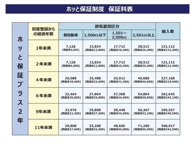 「ホンダ」「N-BOXカスタム」「コンパクトカー」「大阪府」の中古車54