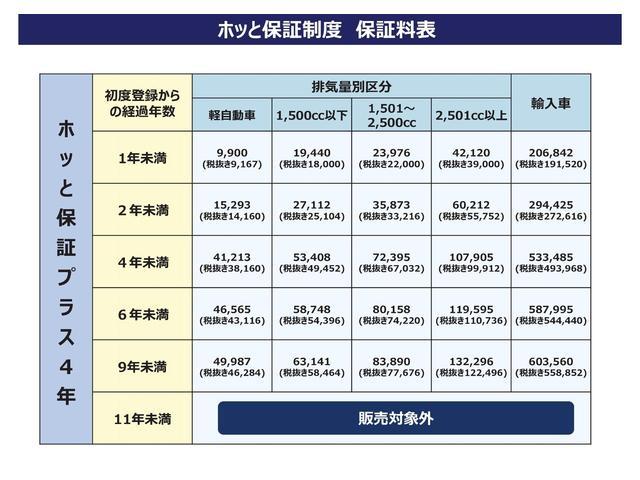 「トヨタ」「アクア」「コンパクトカー」「大阪府」の中古車46
