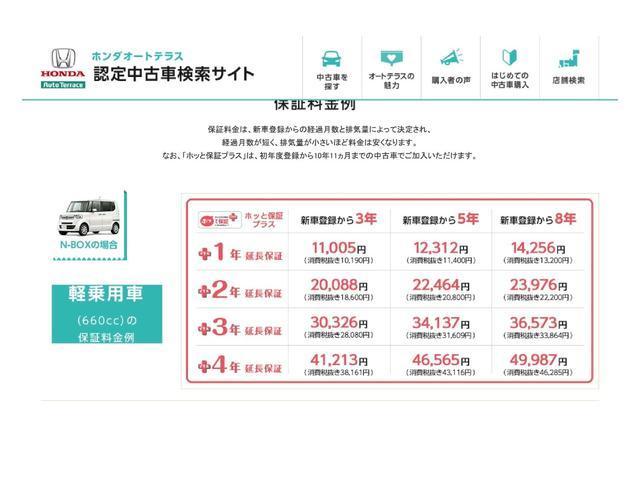 「ホンダ」「N-BOX」「コンパクトカー」「大阪府」の中古車47