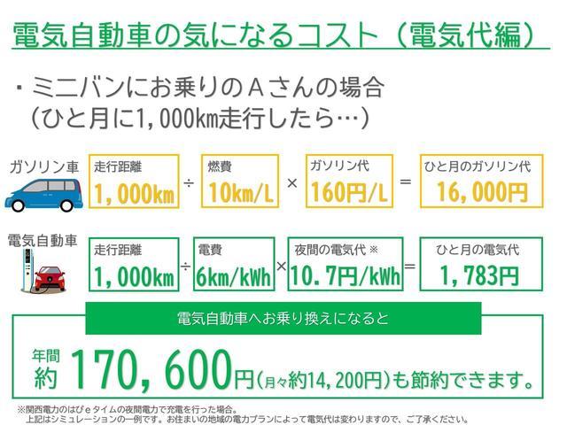 「日産」「リーフ」「コンパクトカー」「奈良県」の中古車7