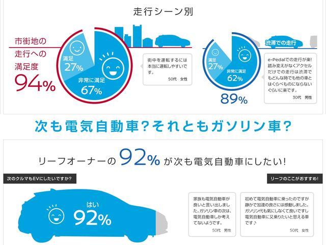 X Vセレクション ワンオーナー メーカー9インチナビ フルセグTV アラウンドビューモニター 前後ドライブレコーダー ETC2.0 プロパイロット シートヒーター ハンドルヒーター エマブレ コー^ナーセンサー(11枚目)