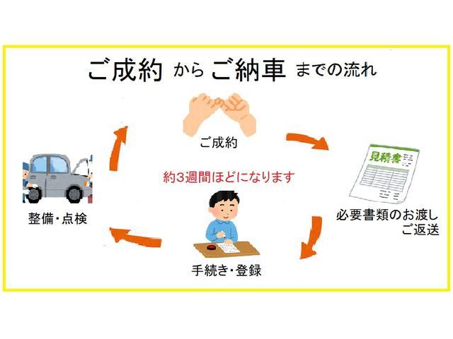 TSI コンフォートライン ナビ フルセグ バックモニター 7人乗り ETC 正規D車(23枚目)