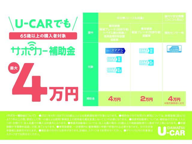 L SAIII キーレス バックカメラ LEDヘッドランプ(16枚目)