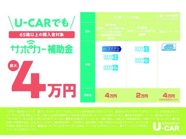 L SAIII キーレス オーディオ ETC車載器付き(16枚目)