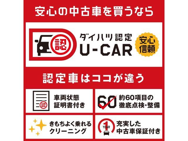 カスタムG リミテッドII SAIII 全周囲カメラ 両側パワースライドドア スマートキー 衝突被害軽減システム 中古車保証1年付き(32枚目)