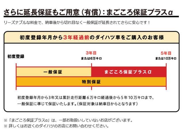 G リミテッドII SAIII9インチナビ・パノラマモニター(47枚目)