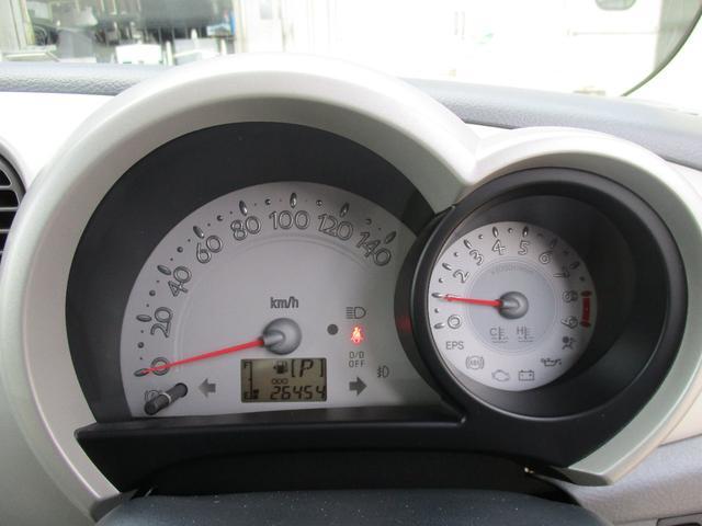 とても運転席から見やすいメーターパネル!