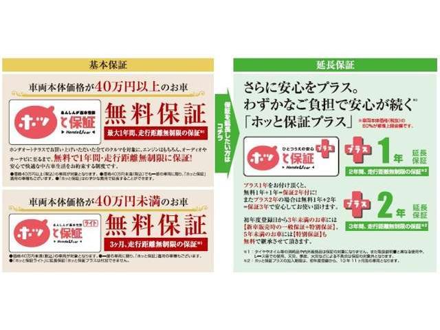 ハイブリッドG・ホンダセンシング 当社デモカー 51(20枚目)