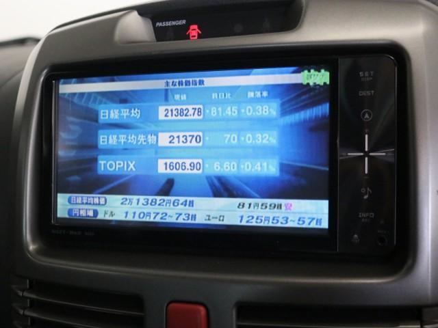 1.5 X スマートエディション 4WD ワンオーナー ナビ(10枚目)