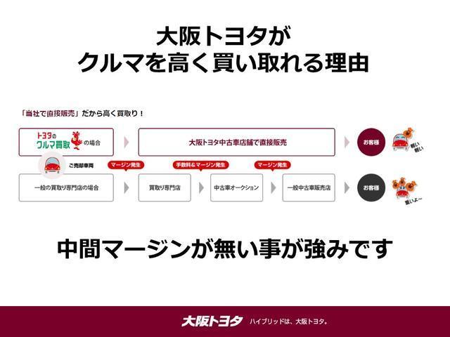 どうして大阪トヨタはお客様のお車を高く買い取れるのか?