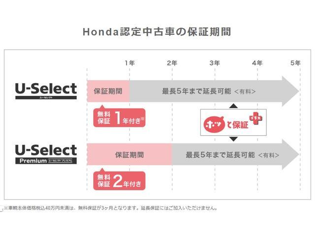 G・Lホンダセンシング 純正ナビ LEDヘッドライト ETC(22枚目)