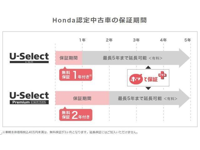 G・Lホンダセンシング 純正メモリーナビ フルセグTV DVD再生 Bluetooth対応 リヤカメラ ETC 左側パワースライドドア LEDヘッドライト オートライト スマートキー(28枚目)