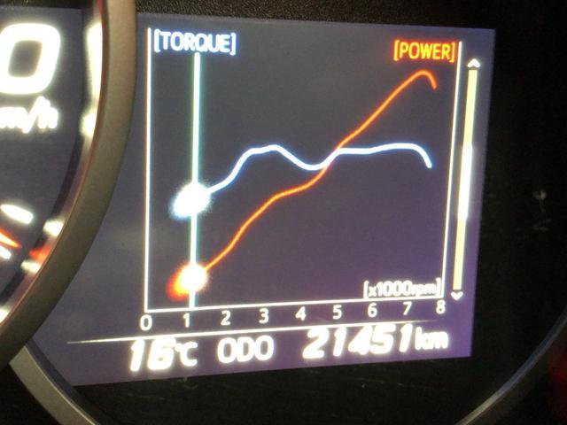 馬力、トルクパワーグラフが見れます☆