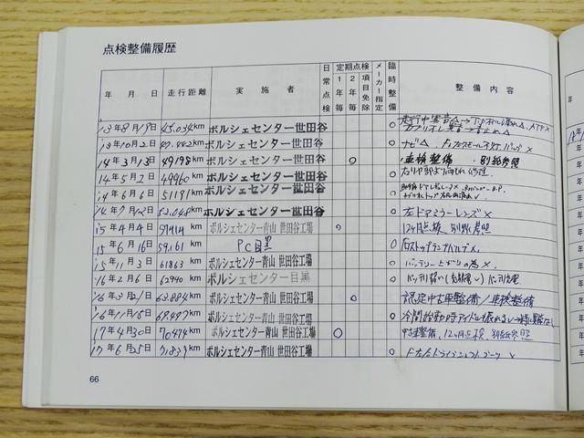 「ポルシェ」「ポルシェ」「オープンカー」「兵庫県」の中古車20