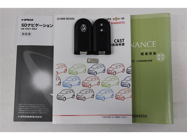 スタイルX リミテッド SAIII フルセグ メモリーナビ DVD再生 バックカメラ 衝突被害軽減システム アイドリングストップ(20枚目)