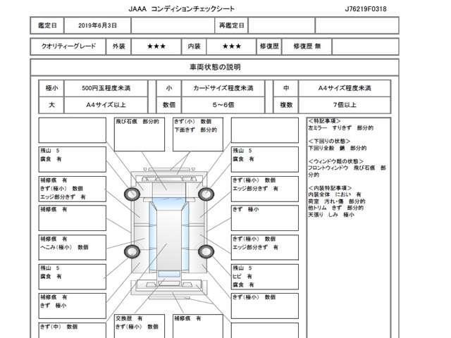 ハイブリッド・ナビプレミアムセレクション 純正HDDナビ リ(8枚目)