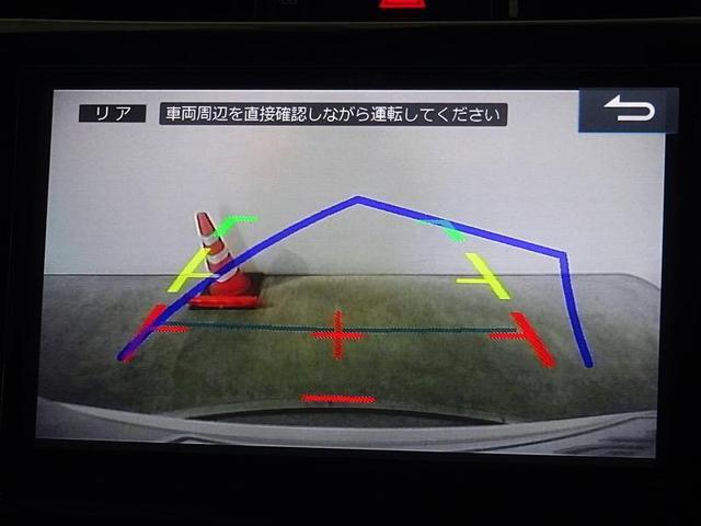 プレミアム サポカー SDナビ フルセグ ETC サンルーフ(8枚目)