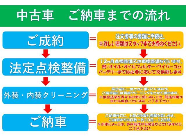 KCエアコンパワステ 3速AT車 新車保証継承点検渡し(45枚目)