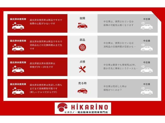 届出済未使用車には様々なメリットがあります!気になる点がありましたらお問合せ下さい♪