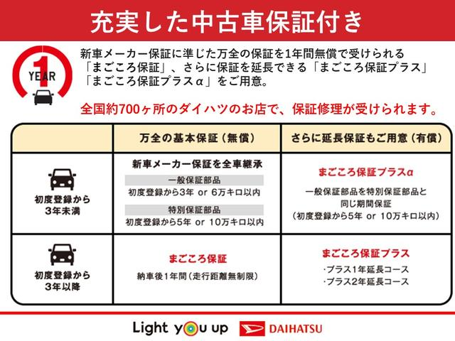 L SAIII サポカー 1年保証付き コーナーセンサー スマートアシスト付き バックカメラ(48枚目)