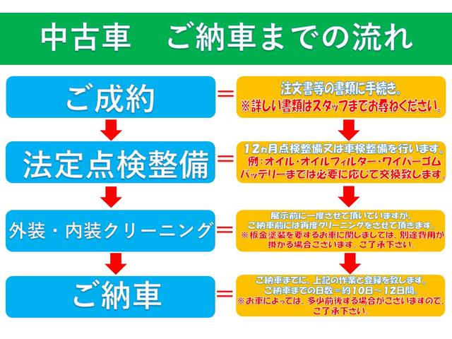 L 2型 新車保証継承・純正CDオーディオ・キーレス(49枚目)