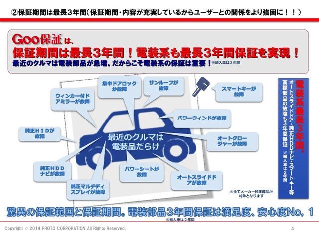 「ホンダ」「フィット」「コンパクトカー」「大分県」の中古車12