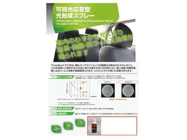 G・EX ホンダセンシング メモリーナビ Rカメラ ETC 両側電動SD 横滑り防止装置 Sキー アイドリングストップ メモリーナビ ワンセグ 盗難防止装置(3枚目)