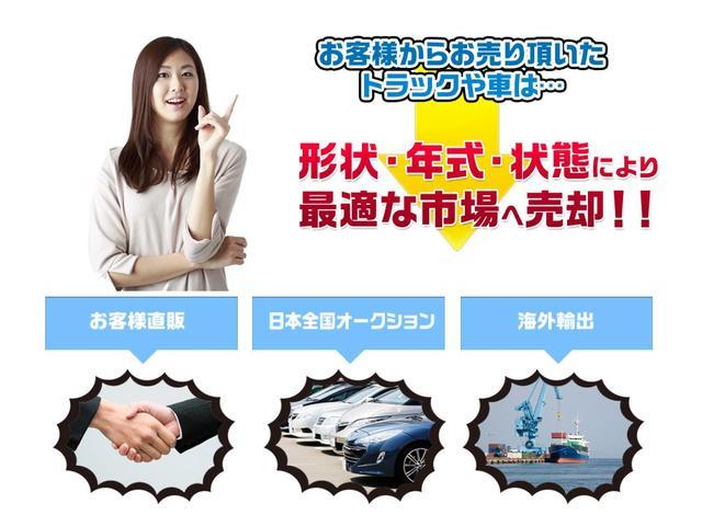 リピーターは買取・下取り強化中です!当社のコネクションで最適な市場へ売却しますので、お客様の愛車も最適(高額)査定することができます!