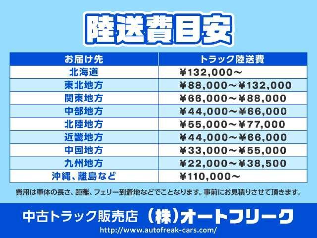 「その他」「レンジャー」「トラック」「福岡県」の中古車8