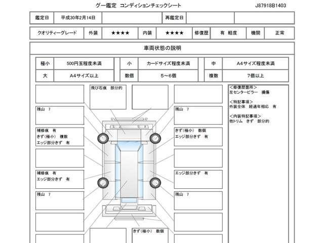 ホンダ クロスロード 18L Xパッケージ 純正HDDナビ リアカメラETCHID