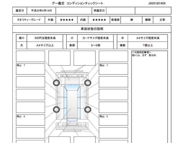 ホンダ N BOX G・Lホンダセンシング 純正メモリーナビ ETC リヤカメラ