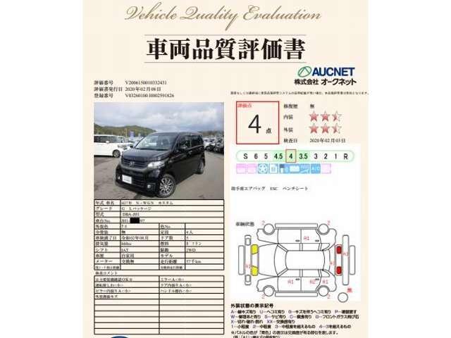 「ホンダ」「N-WGNカスタム」「コンパクトカー」「福岡県」の中古車3