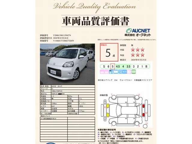 「トヨタ」「ポルテ」「ミニバン・ワンボックス」「福岡県」の中古車4